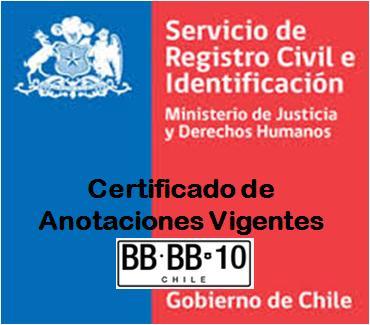 Certificado de anotaciones vigentes