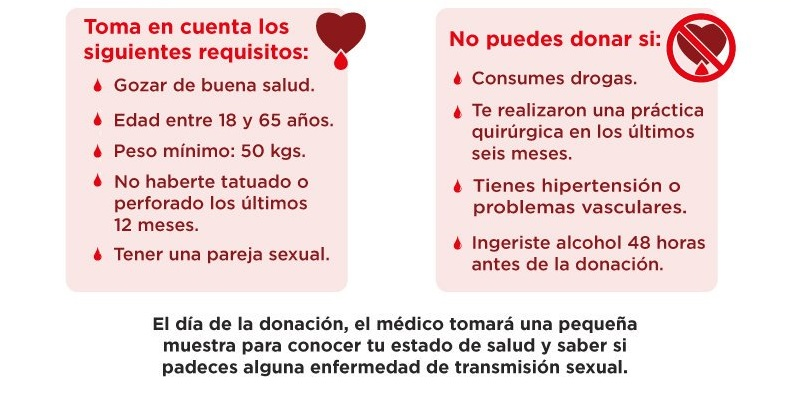 Requisitos-Para-Donar