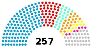 los diputados de la asamblea 1