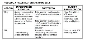 Banco de España3