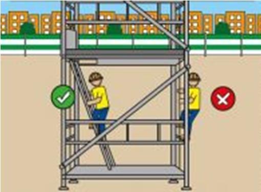 Certificado de Prevención de Riesgos Laborales