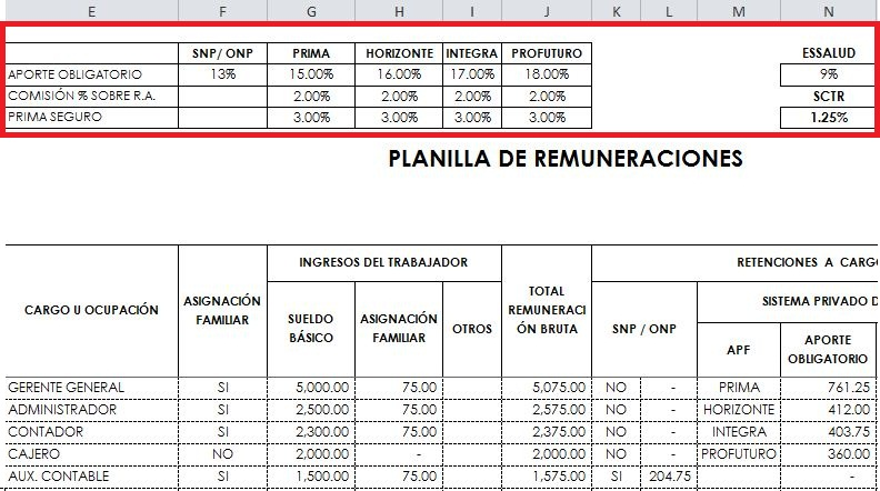 Control de conceptos variables - planilla de remuneraciones excel
