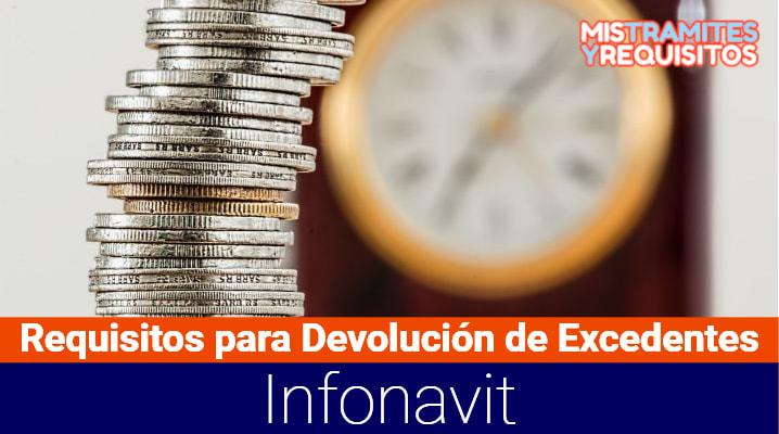 Descubre los Requisitos para Devolución de Excedentes Infonavit