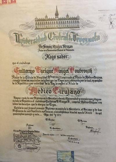 Proceso de Homologación del Título Médico