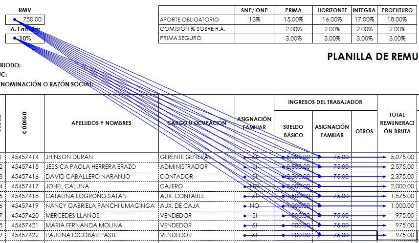 planilla de remuneraciones- verificar formulas