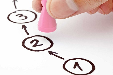 Requisitos para abrir cuenta en Bancaribe4