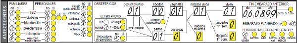 Formulario 051